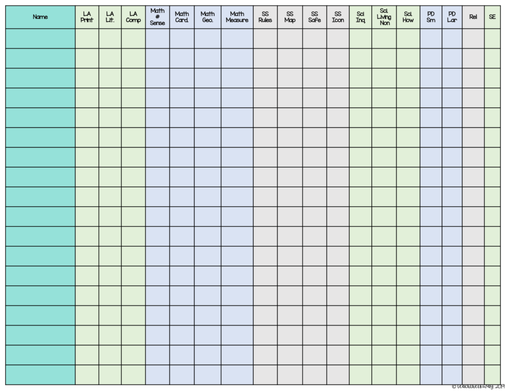 Curriculum Map for Early Education - Teach The TK Way Throughout Blank Curriculum Map Template